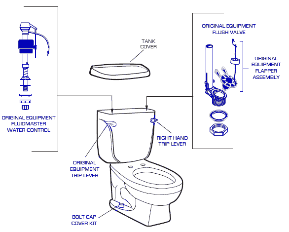 american standard toilet parts car interior design