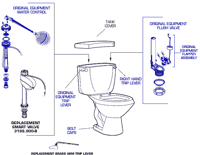 replacing toilet tank parts. DESCRIPTION American Standard 2174 Cadet II  2 Toilet Repair Replacement Parts