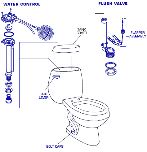 American Standard 2331.059 Calais 1.6 GPF Elongated Toilet  sc 1 st  Chicago Faucet Shoppe & Genuine American Standard 2331.059 Toilet Replacement Parts