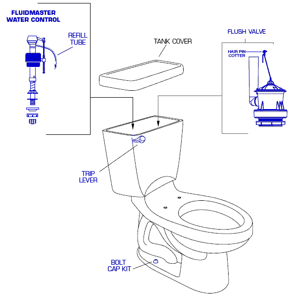 american standard 2018 champion 4 two piece toilet repair