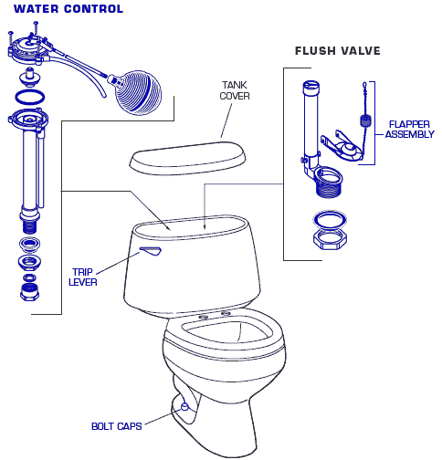 Commercial Toilet Parts : American Standard 2284.018 Clarion 1.6 GPF Elongated Toilet