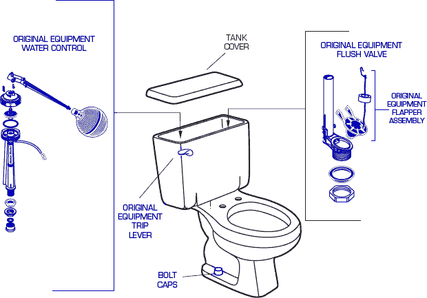 American standard 2188 012 colony 1 6 gpf round front two piece toilet