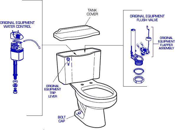 American Standard Toilet Parts