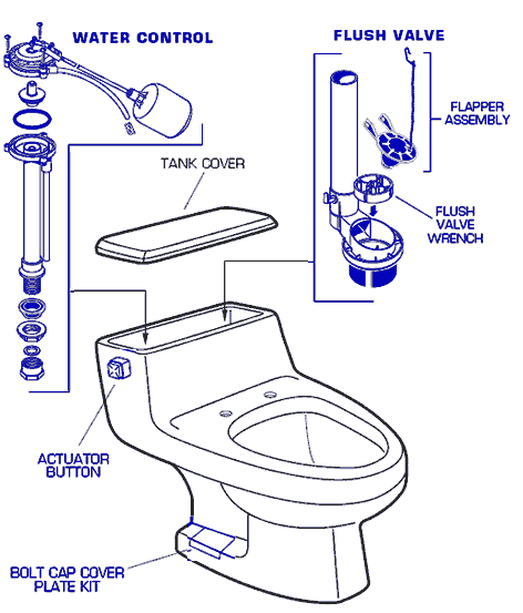 genuine american standard toilet replacement parts