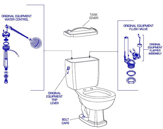 American Standard Repertoire Toilet