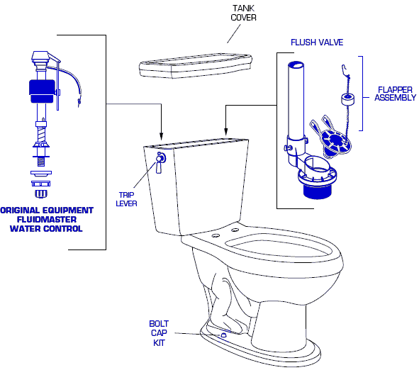 Genuine American Standard 2405.016 Toilet Replacement Parts